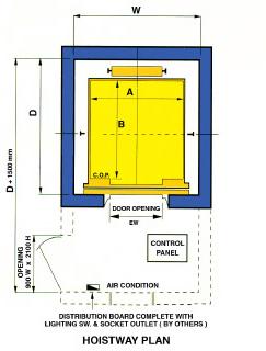Elevator Dimensions Satchi